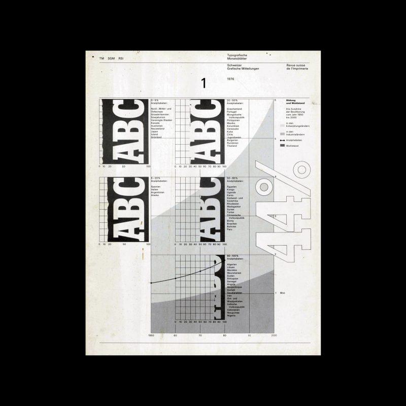 Typografische Monatsblätter, 1, 1976. Cover design by Heinrich Fleischhacker