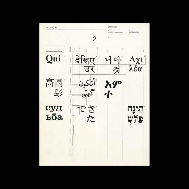 Typografische Monatsblätter, 2, 1976. Cover design by Heinrich Fleischhacker