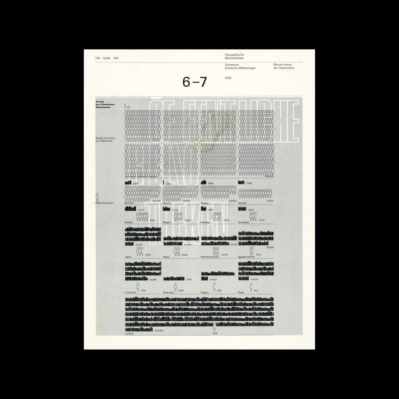 Typografische Monatsblätter, 6-7, 1976. Cover design by Heinrich Fleischhacker